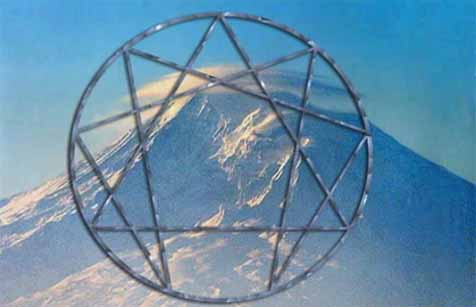 The Enneagram, Gurdjieff, The Fourth Way, self-transformation